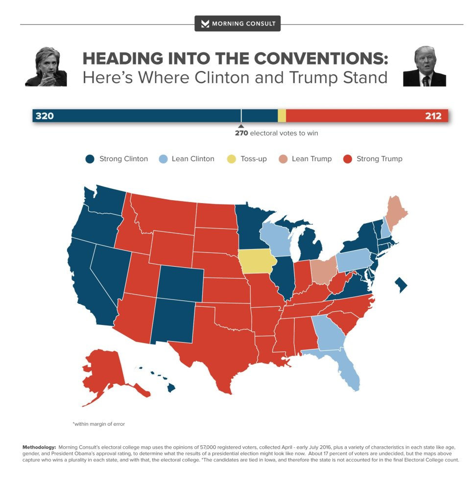 electoral-college-map-july-2016-trump-hillary