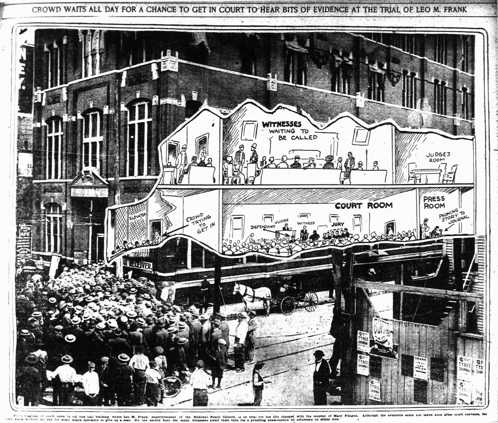 fulton-county-courthouse.interior-diagram-crowd-waits-august-03-1913-leo-frank-trial
