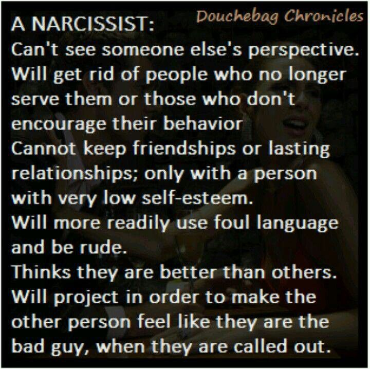 narcissist-definition