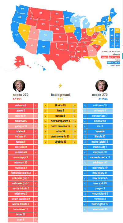 trump-hillary-electoral-college-map-august-2016